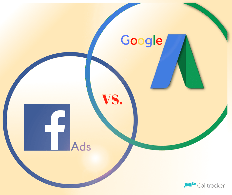 Kampanie Google AdWords czy Facebook Ads – co jest lepsze dla twojego biznesu?